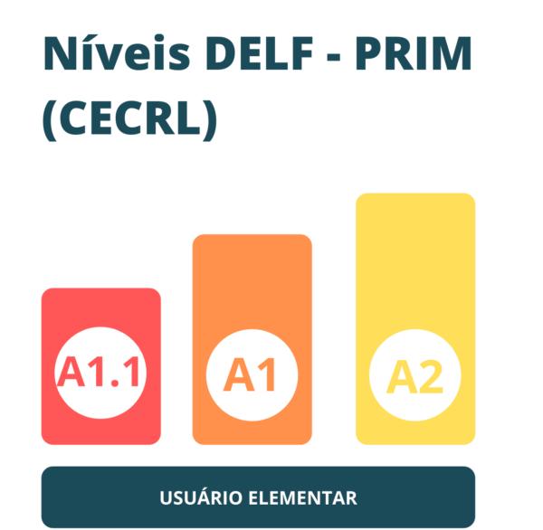 Niveis-DELF-DALF-PRIM-600×586